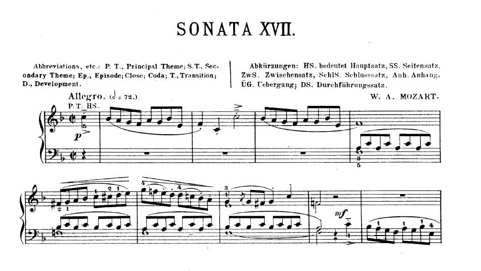 Wolfgang Amadeus Mozart - Sonata in F, K. 533 nauka gry na pianinie